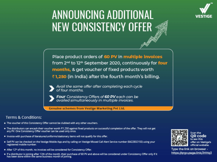 Additional New Consistency Offer For India
