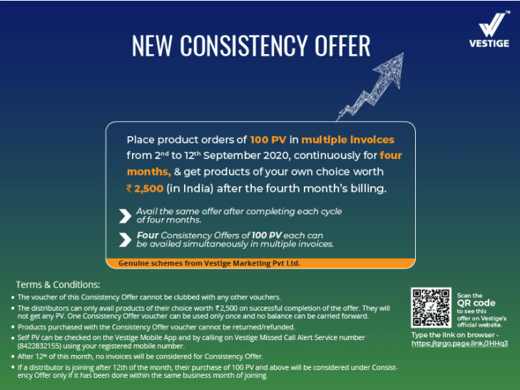 New Consistency Offer For India Vestige 2020