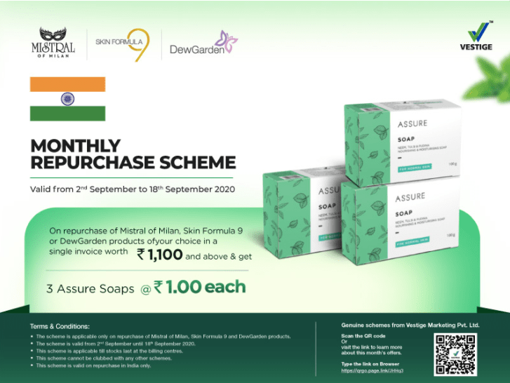 Monthly Repurchase Scheme 2020