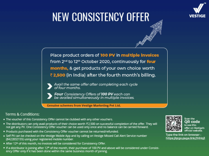 New Consistency Offer